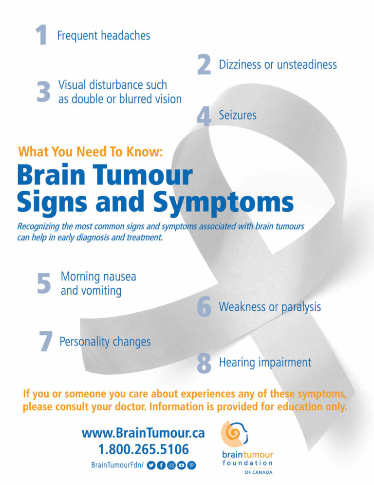 Signs & Symptoms Featured Image