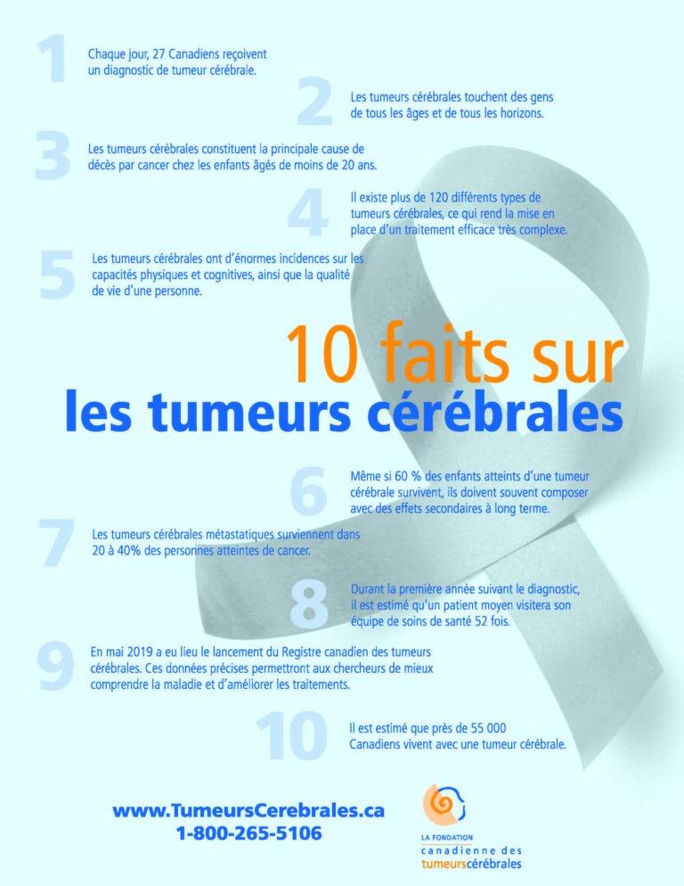 Faits sur les tumeurs cérébrales Featured Image